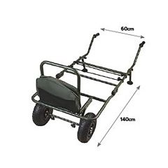 SESSION TROLLEY
